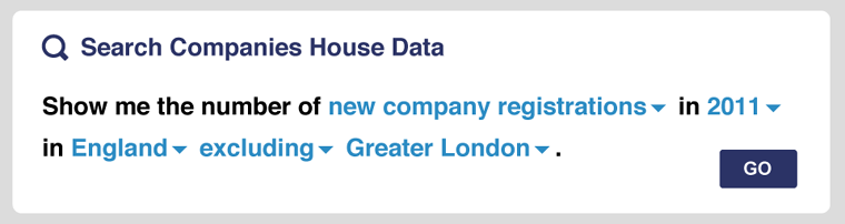 mySociety data finder for Companies House