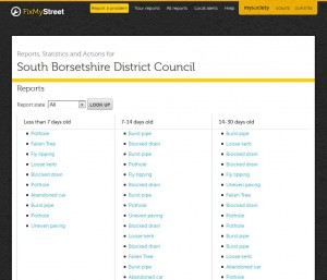 FixMyStreet for Councils dashboard---lower-half