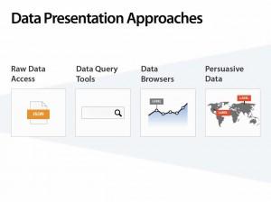 Data Presentation slide 1