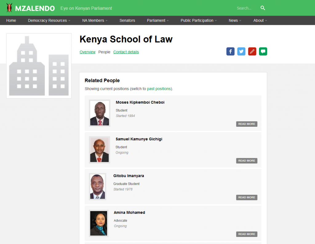MPs who attended the same college, displayed on a parliamentary monitoring site, Mzalendo