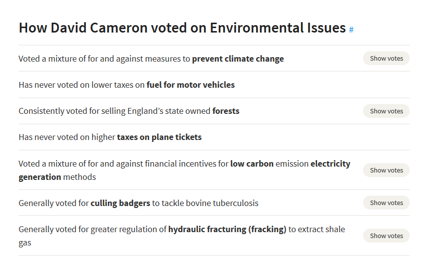 David Cameron's voting record on the environment