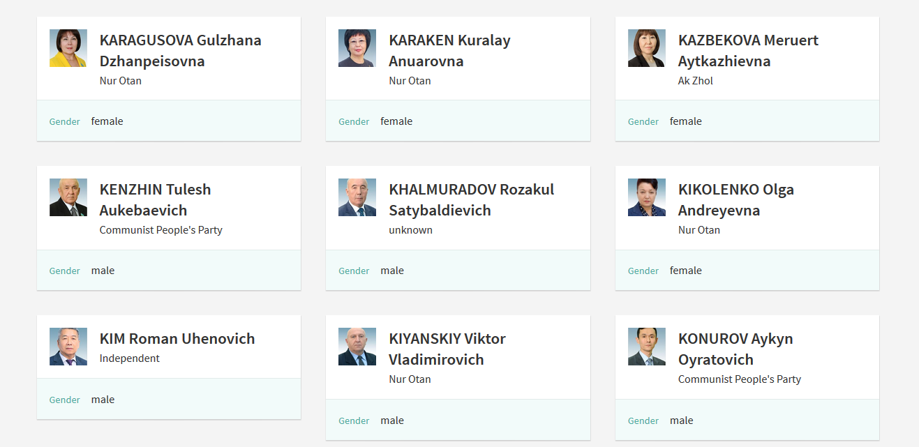 Data on Kazakhstan's politicians, including gender, from EveryPolitician