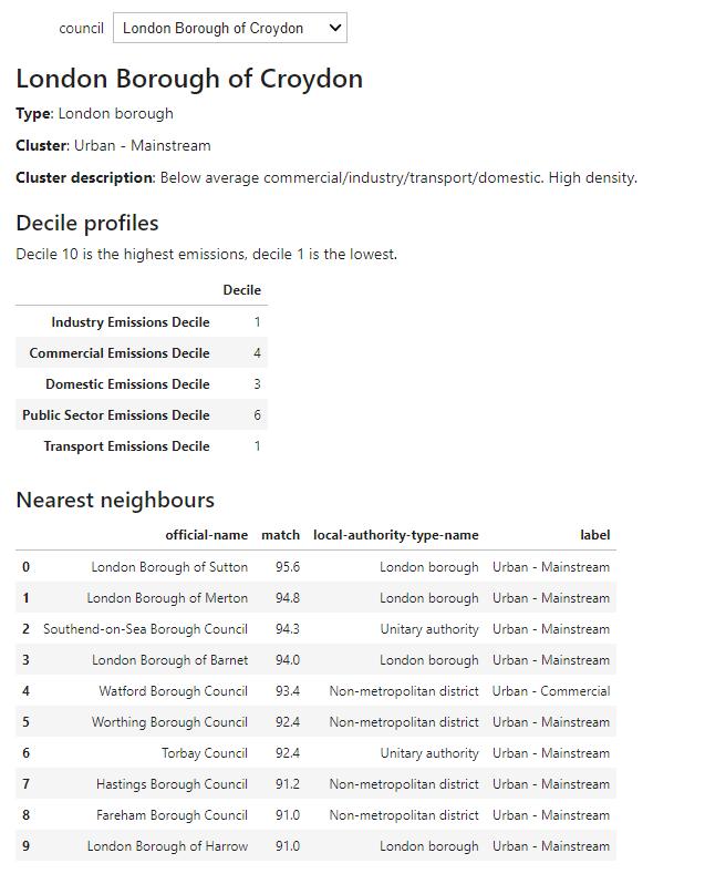 Screenshot of demo interface